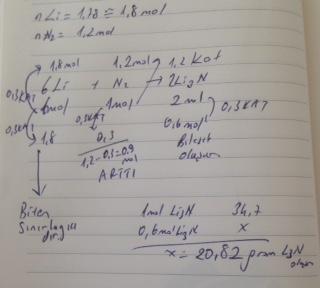 Li3N reaksiyonu